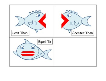 Greater Than, Less Than, Equal To (Fishes):  Differentiation