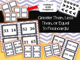 Greater Than, Less Than, Equal To Flashcard Set