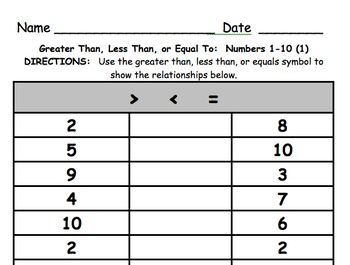 Greater Than Less Than Equal To Numbers 1 to 10