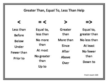greater than less than equal to word problem freebie by from room 123
