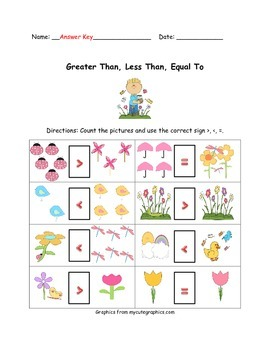 Greater Than, Less Than, Equal To Worksheet: Spring Edition