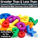 Greater Than, Less Than, Equal to 3 Digit Numbers: 2.NBT.A.4 Common Core Math