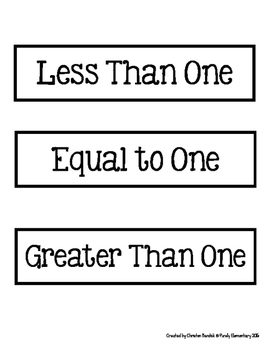 Greater Than, Less Than, Equal to Fraction Sort