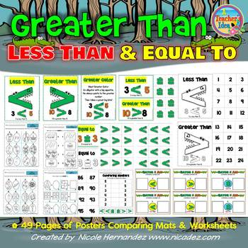 Equal Or Unequal Worksheets Teaching Resources | Teachers Pay Teachers