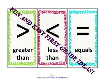 Greater Than, Less Than, Equals Fun! (Common Core Aligned)