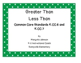 Greater Than Less Than Math Cards