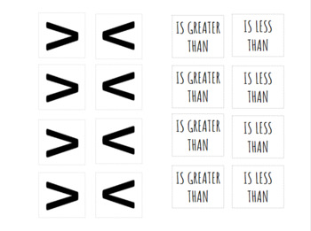 Greater Than/Less Than Placemats