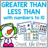 Greater Than Less Than Comparing Numbers to 10 Kindergarte