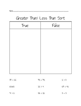 Greater Than Less Than Sort