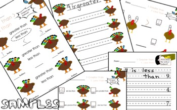 Greater Than / Less Than Thanksgiving Worksheets