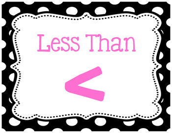 Greater Than, Less Than and Equal To Math Posters