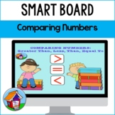 Comparing Numbers (Greater Than, Less  Than, or Equal To)