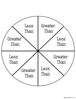 Greater Than, Less Than, or Equal To - Games and Activities