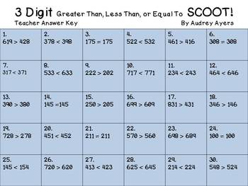Greater Than, Less Than, or Equal To SCOOT Game!  3 Digit Numbers