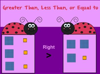 Greater Than Less Than or Equal To With Base 10 Blocks 1s & 100s flip chart Game