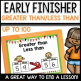 Greater Than Less Than Practice up to 100 | Early Finisher