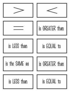 Greater Than / Less Than with Objects