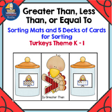 Greater Than, Less Than or Equal To  Turkey Theme  Sorting Mats and Cards