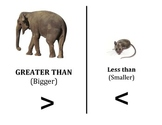 Greater and Less Than visual
