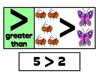 Greater than, Smaller than and Equal to Poster set