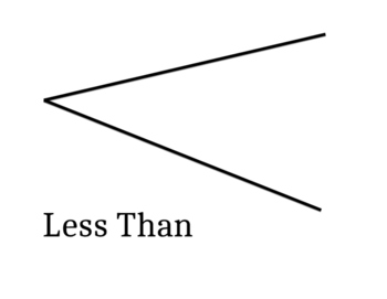 Greater than and Less than Symbols