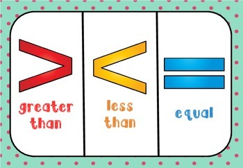 Greater than, less than, equal Poster
