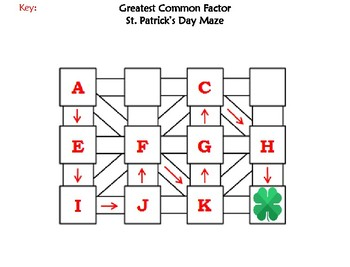 Greatest Common Factor Activity: St. Patrick's Day Math Maze