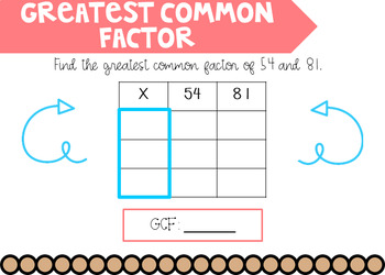 Greatest Common Factor Boom Cards