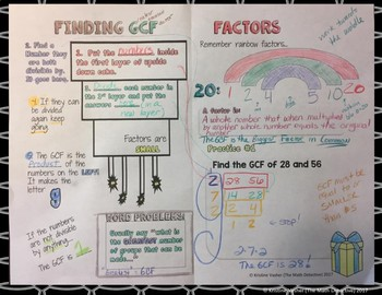 Greatest Common Factor - Doodle Note Brochure for Interactive Notebooks