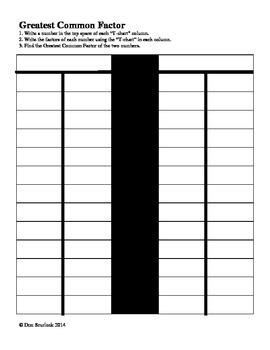 Greatest Common Factor GCF Help Sheet