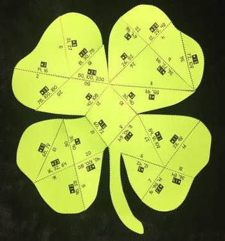 Greatest Common Factor/ GCF (Shamrock Shaped PUZZLE/ St. Patrick's Day Activity)