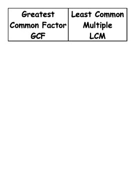 Greatest Common Factor (GCF) and Least Common Multiple (LCM) Sort and Match
