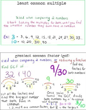 Greatest Common Factor GCF and Least Common Multiple LCM anchor chart poster