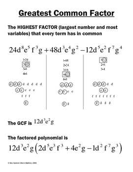 Greatest Common Factor Poster
