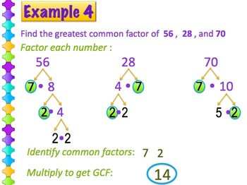 Greatest Common Factor - PowerPoint & Handout - 6.NS.4 (GCF)