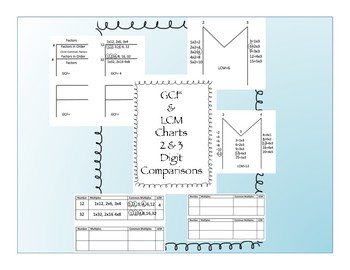 Greatest Common Factor and Least Common Multiple Charts