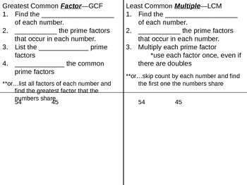 Greatest Common Factor and Least Common Multiple Foldable