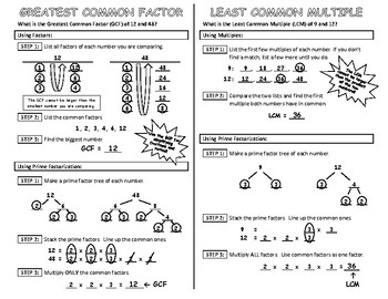 Greatest Common Factor and Least Common Multiple Interactive Page