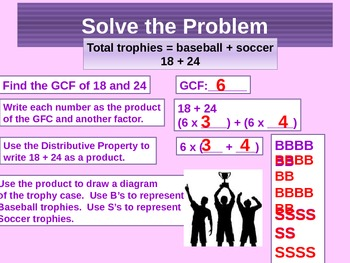 Greatest Common Factor to Problem Solve for Visual Learners