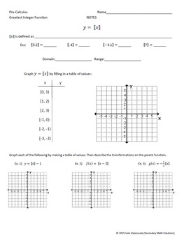 Greatest Integer Function Notes and Practice