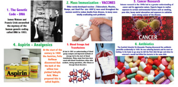 Greatest Medical Discoveries (Editable)