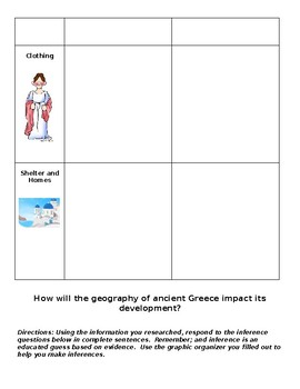 Greece Geography Research Activity