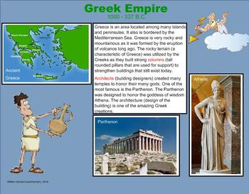 Greece, Rome, and Mali – A Third Grade PowerPoint Introduction