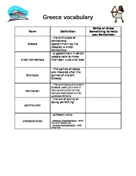 Greece Vocabulary Sheet - VA SOL 3.1