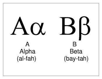 Greek Alphabet Posters