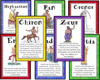Greek Characters Bulletin Board Cards