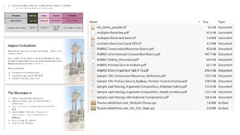 Greek Civilization UNIT Bundle - NYS Global Regents - Common Core Frameworks
