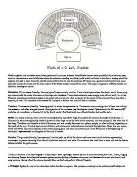 Greek Drama Assignment!