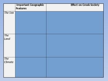 Greek Geography PPT