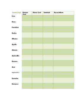Greek God Organization Chart